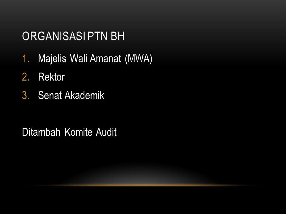 ORGANISASI PTN BH Majelis Wali Amanat (MWA) Rektor Senat Akademik