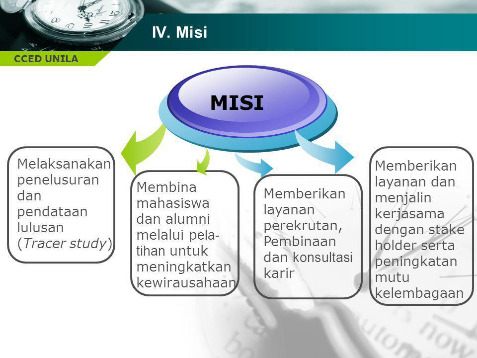 IV. Misi MISI. Melaksanakan penelusuran dan pendataan lulusan (Tracer study)