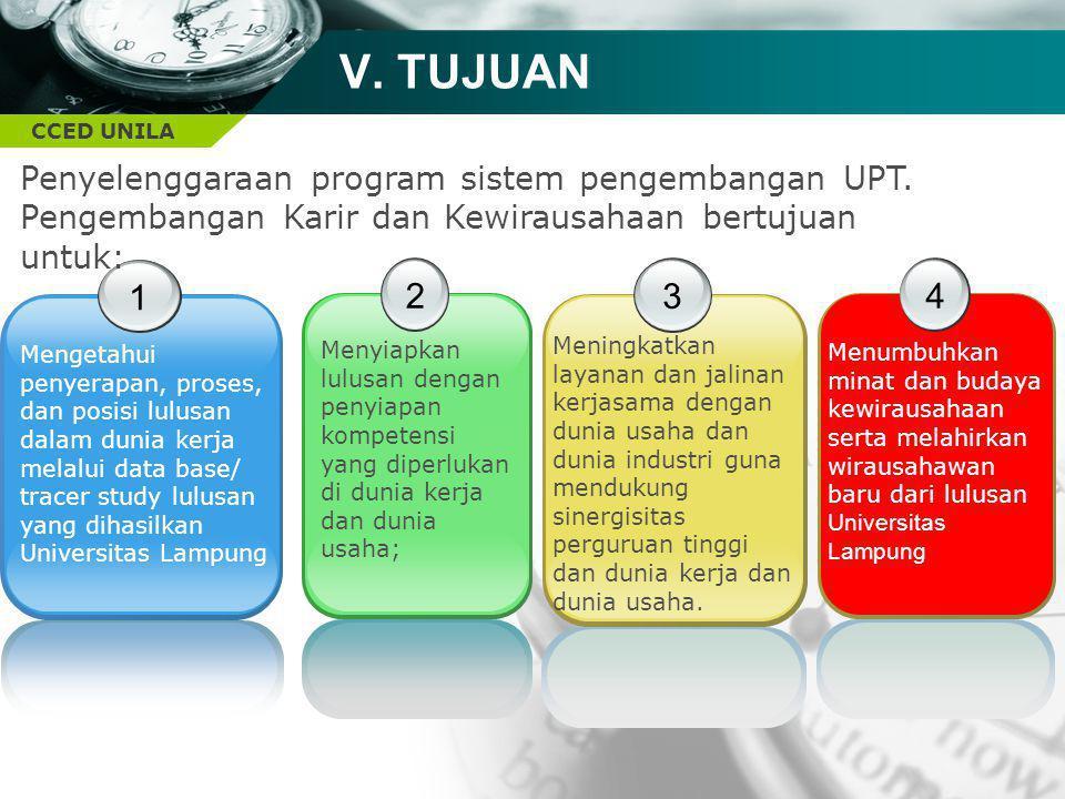 V. TUJUAN Penyelenggaraan program sistem pengembangan UPT. Pengembangan Karir dan Kewirausahaan bertujuan untuk: