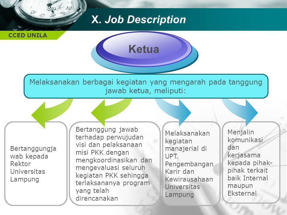 Ketua X. Job Description