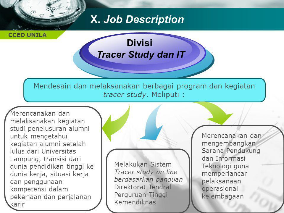 X. Job Description Divisi Tracer Study dan IT