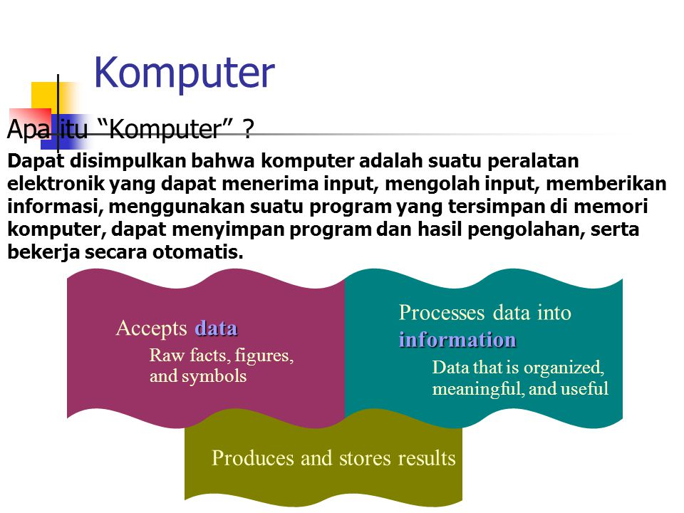 Komputer Apa itu Komputer Processes data into information