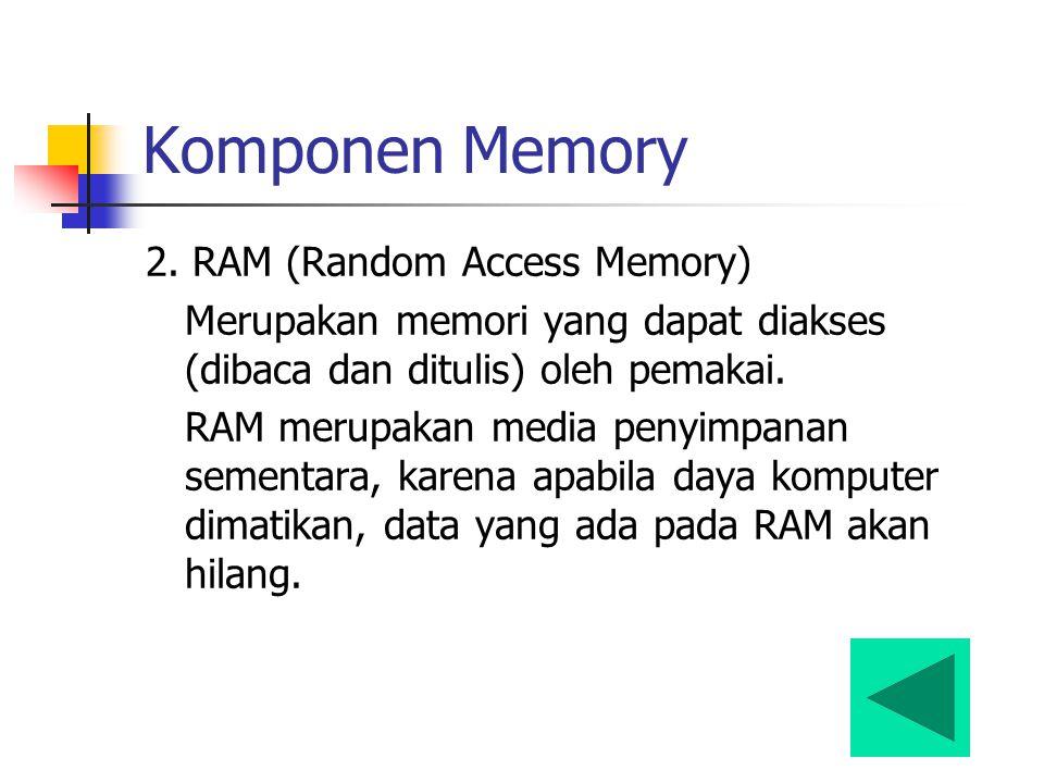 Komponen Memory 2. RAM (Random Access Memory)