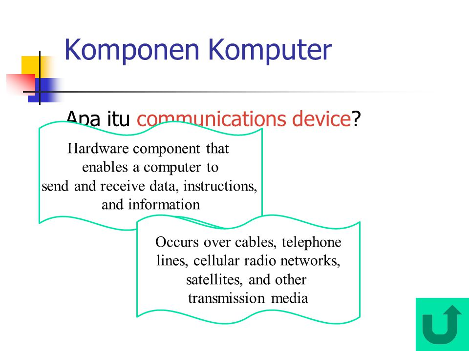 Komponen Komputer Apa itu communications device