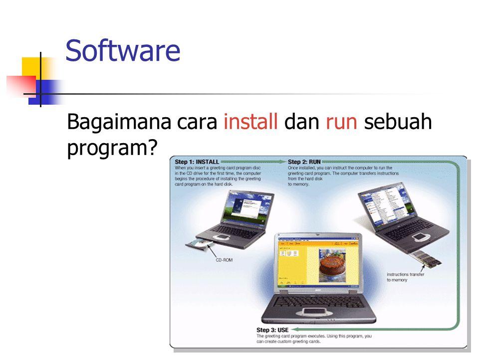 Software Bagaimana cara install dan run sebuah program