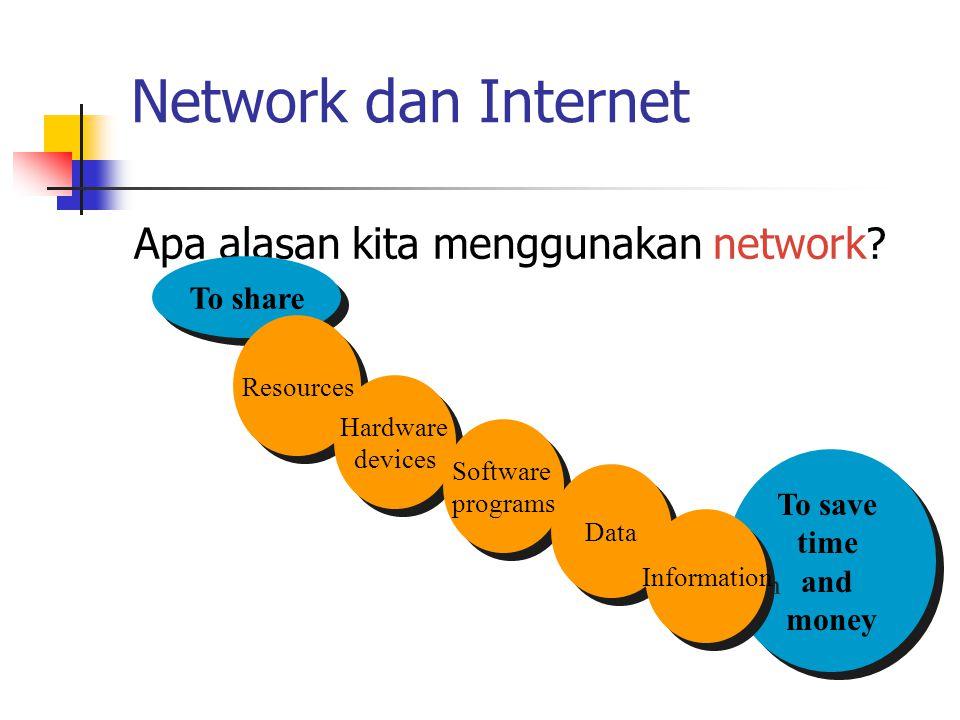 Network dan Internet Apa alasan kita menggunakan network To share