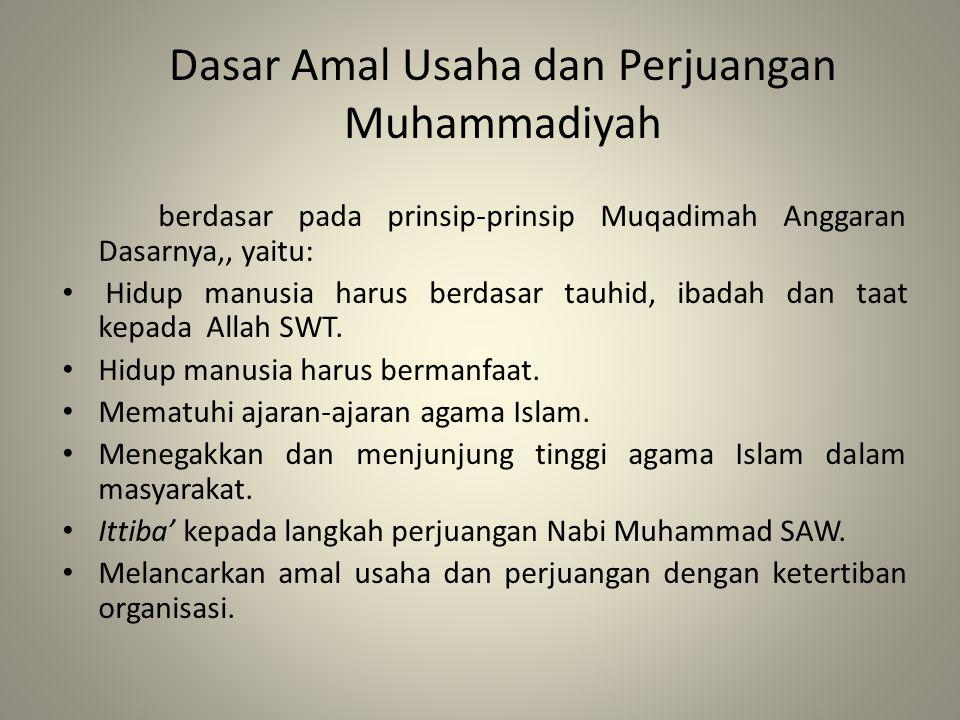 Dasar Amal Usaha dan Perjuangan Muhammadiyah