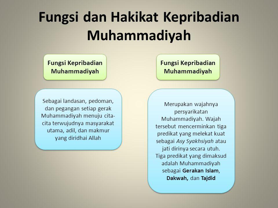 Fungsi dan Hakikat Kepribadian Muhammadiyah
