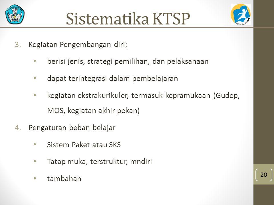 Sistematika KTSP Kegiatan Pengembangan diri;