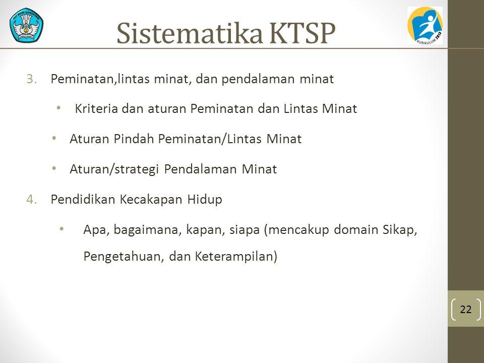 Sistematika KTSP Peminatan,lintas minat, dan pendalaman minat