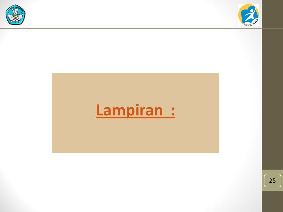 Lampiran :