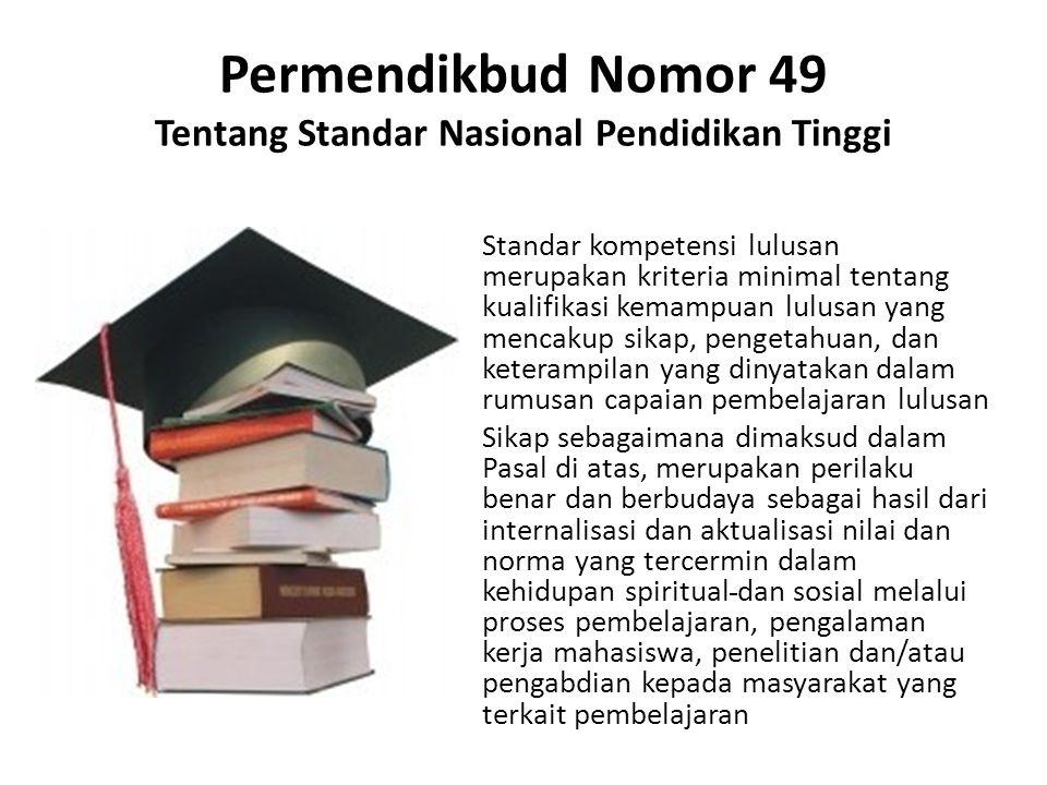 Permendikbud Nomor 49 Tentang Standar Nasional Pendidikan Tinggi