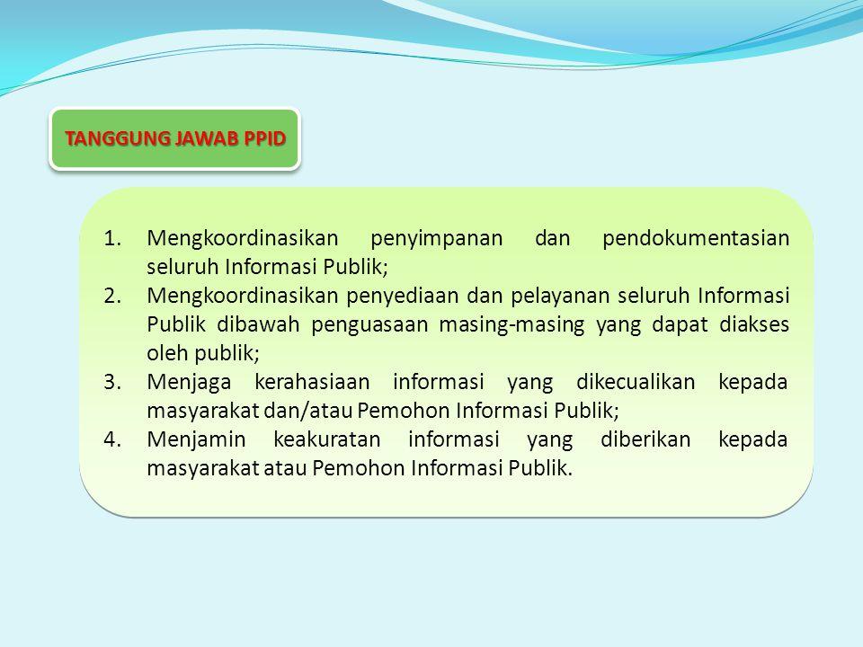 TANGGUNG JAWAB PPID Mengkoordinasikan penyimpanan dan pendokumentasian seluruh Informasi Publik;