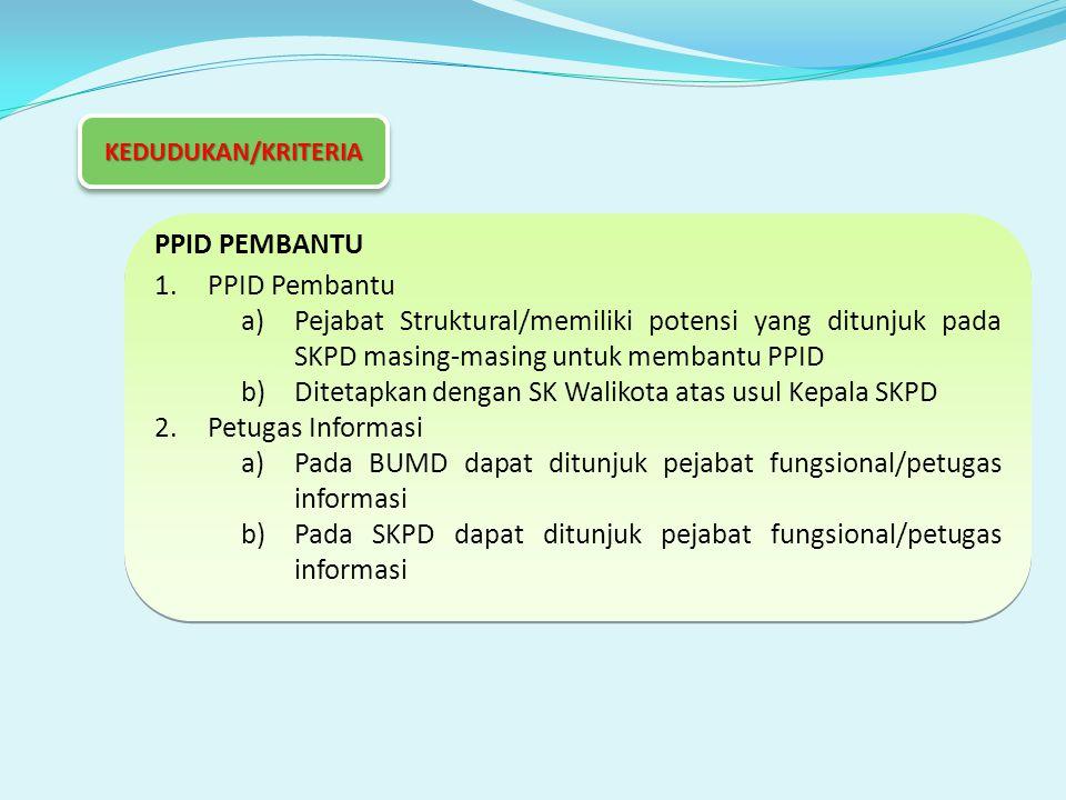 Ditetapkan dengan SK Walikota atas usul Kepala SKPD Petugas Informasi