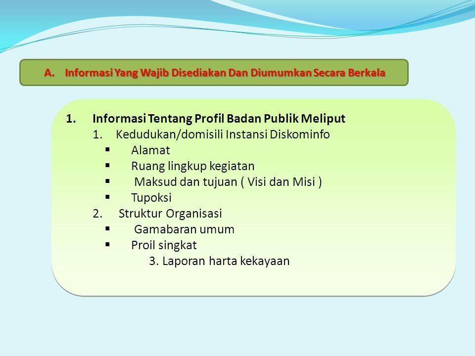 A. Informasi Yang Wajib Disediakan Dan Diumumkan Secara Berkala