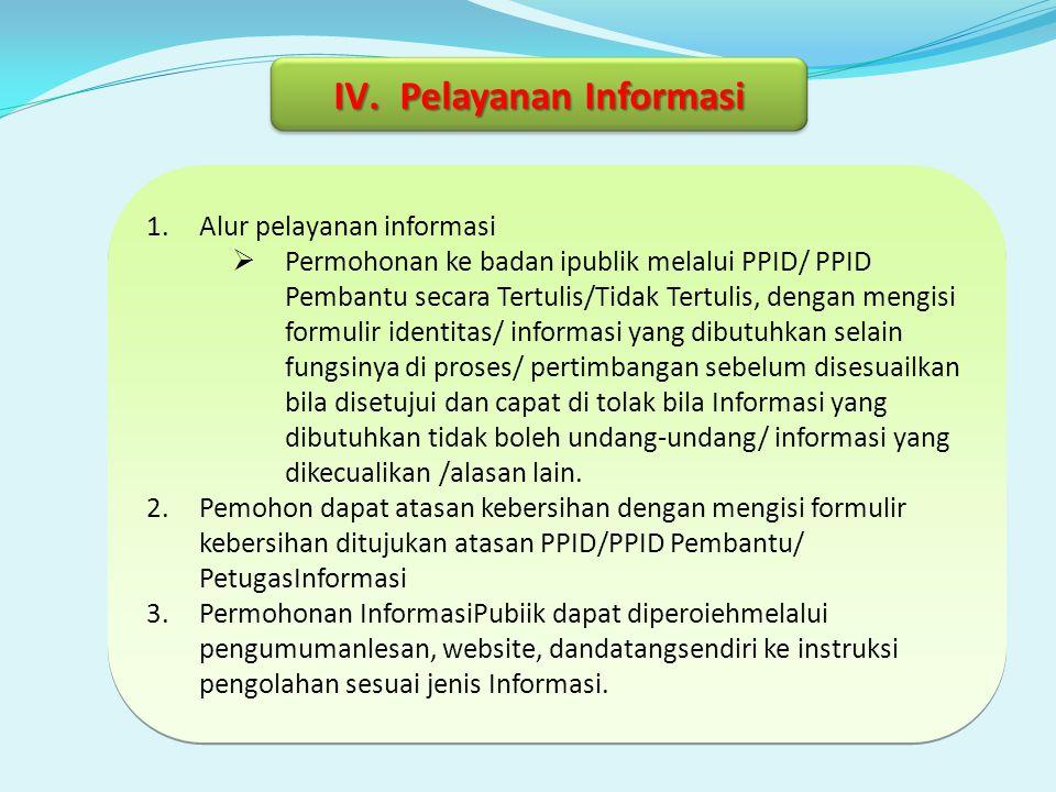 Pelayanan Informasi Alur pelayanan informasi