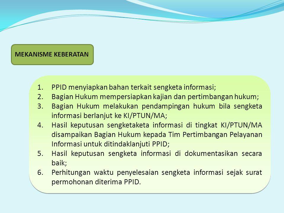 PPID menyiapkan bahan terkait sengketa informasi;