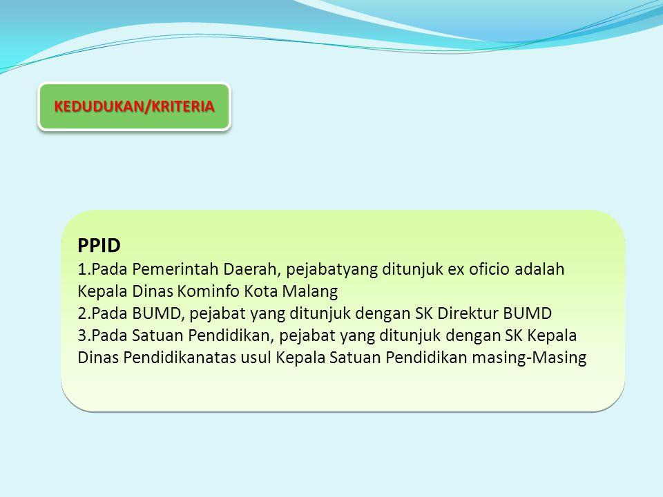 KEDUDUKAN/KRITERIA PPID. Pada Pemerintah Daerah, pejabatyang ditunjuk ex oficio adalah Kepala Dinas Kominfo Kota Malang.
