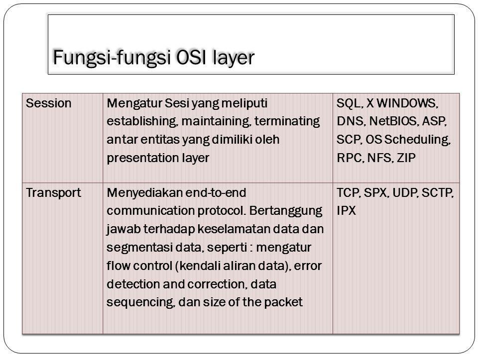 Fungsi-fungsi OSI layer