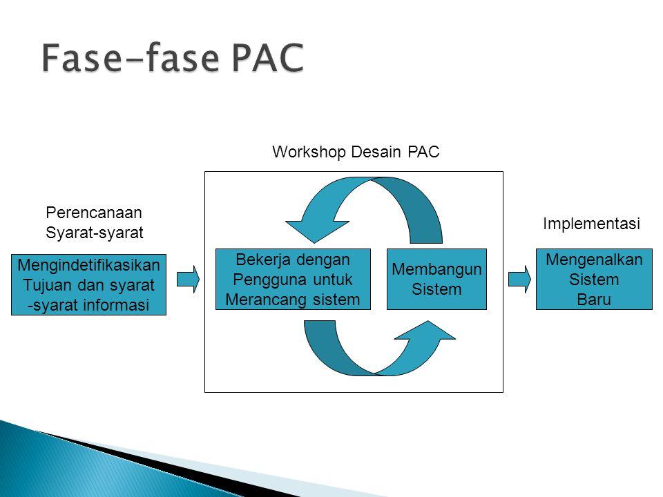 Fase-fase PAC Workshop Desain PAC Perencanaan Syarat-syarat