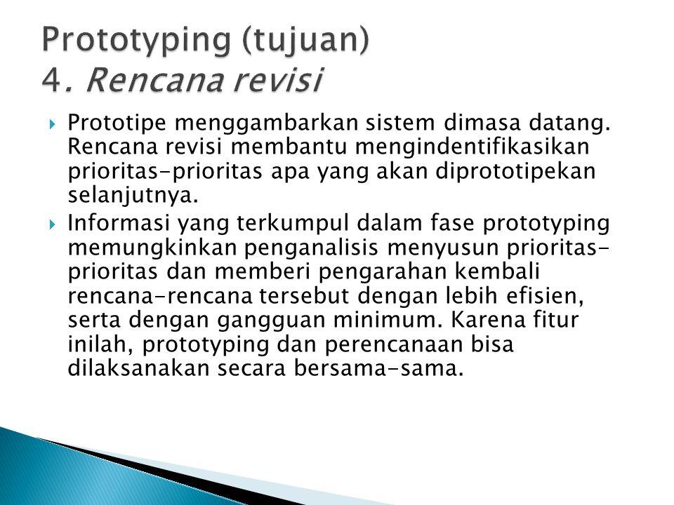 Prototyping (tujuan) 4. Rencana revisi