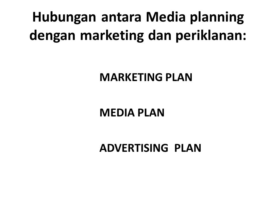 Hubungan antara Media planning dengan marketing dan periklanan: