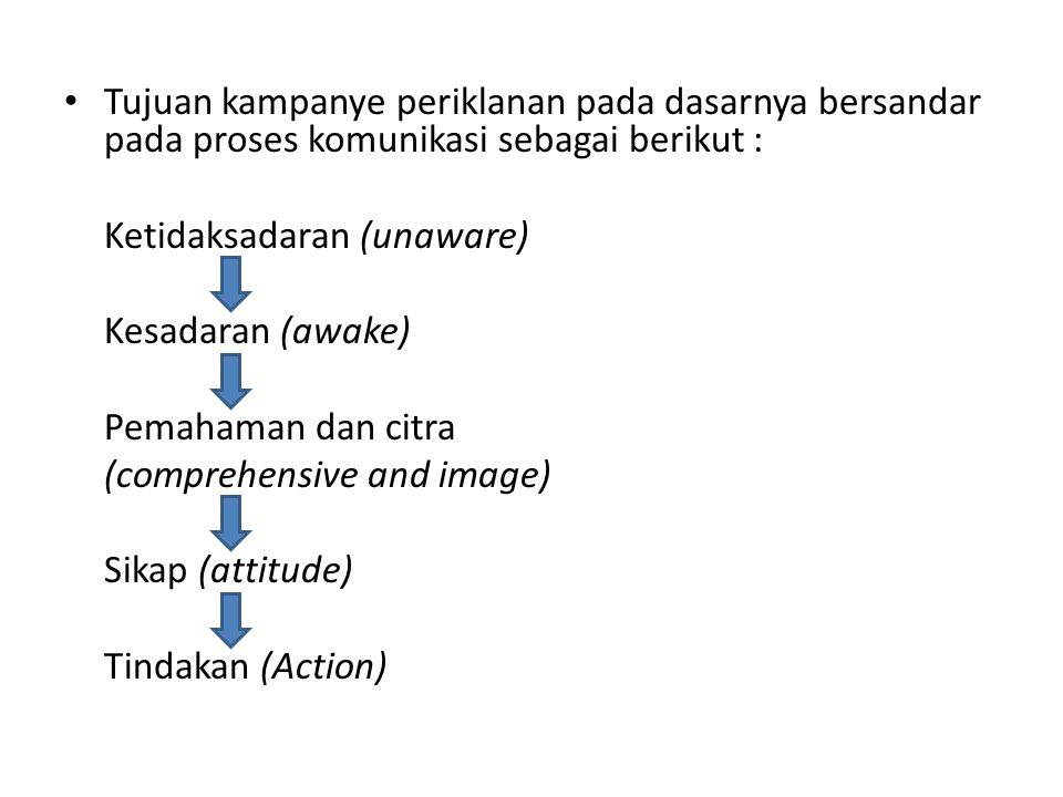 Tujuan kampanye periklanan pada dasarnya bersandar pada proses komunikasi sebagai berikut :