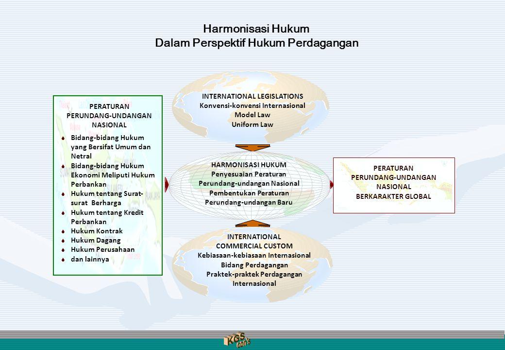 KGS con s Harmonisasi Hukum Dalam Perspektif Hukum Perdagangan