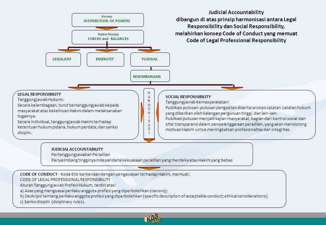 KGS con s Judicial Accountability