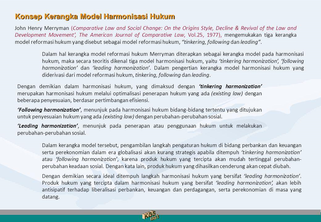 KGS con s Konsep Kerangka Model Harmonisasi Hukum