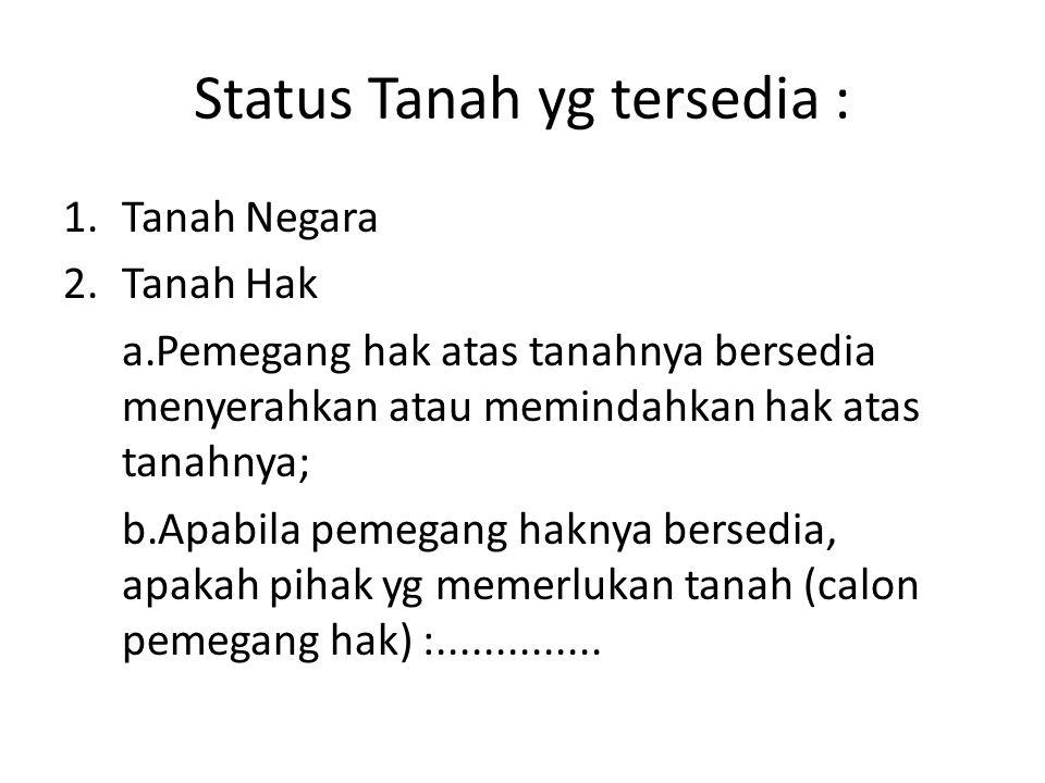 Status Tanah yg tersedia :