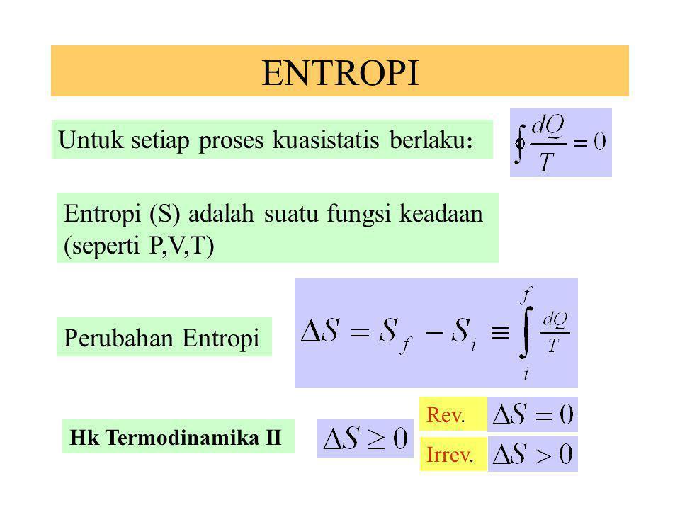 ENTROPI Untuk setiap proses kuasistatis berlaku: