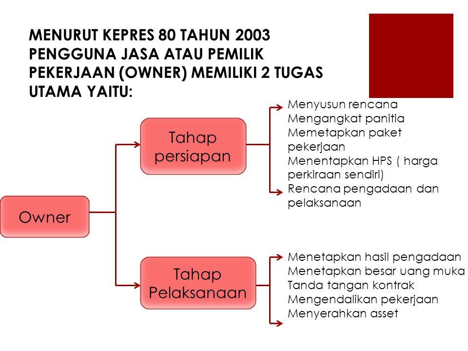 MENURUT KEPRES 80 TAHUN 2003 PENGGUNA JASA ATAU PEMILIK PEKERJAAN (OWNER) MEMILIKI 2 TUGAS UTAMA YAITU: