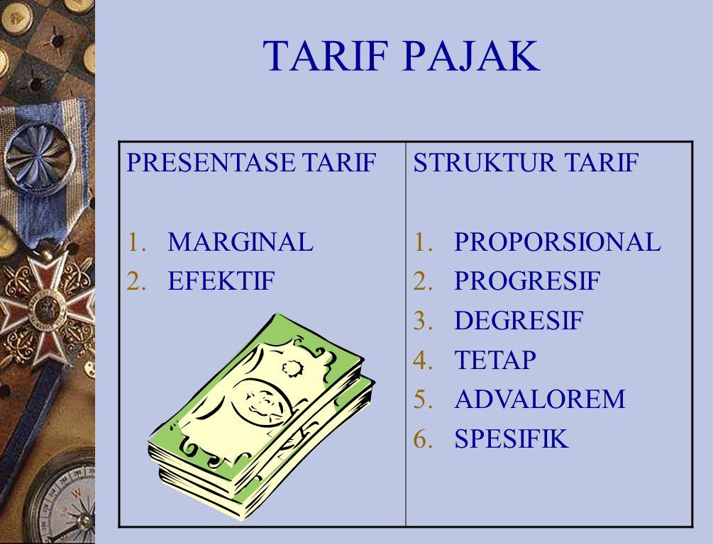 TARIF PAJAK PRESENTASE TARIF MARGINAL EFEKTIF STRUKTUR TARIF