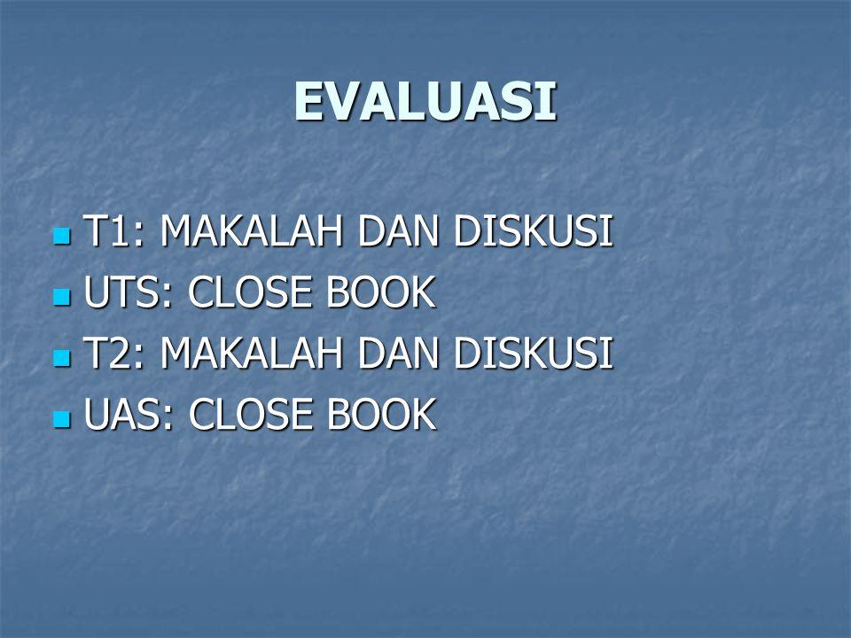 EVALUASI T1: MAKALAH DAN DISKUSI UTS: CLOSE BOOK