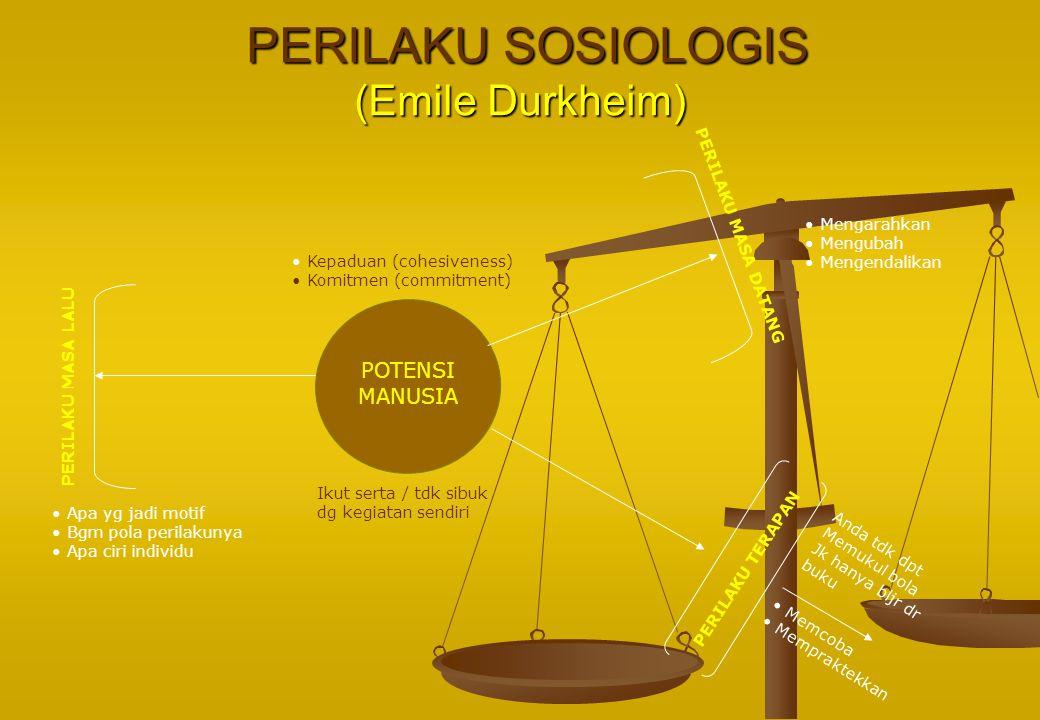 PERILAKU SOSIOLOGIS (Emile Durkheim)