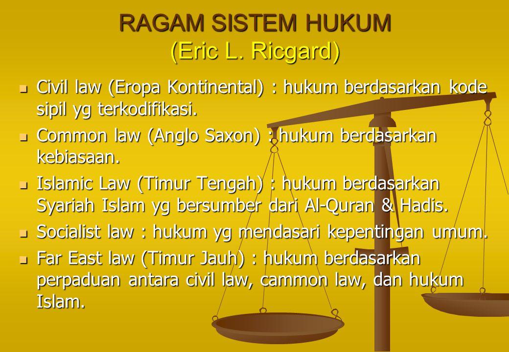 RAGAM SISTEM HUKUM (Eric L. Ricgard)