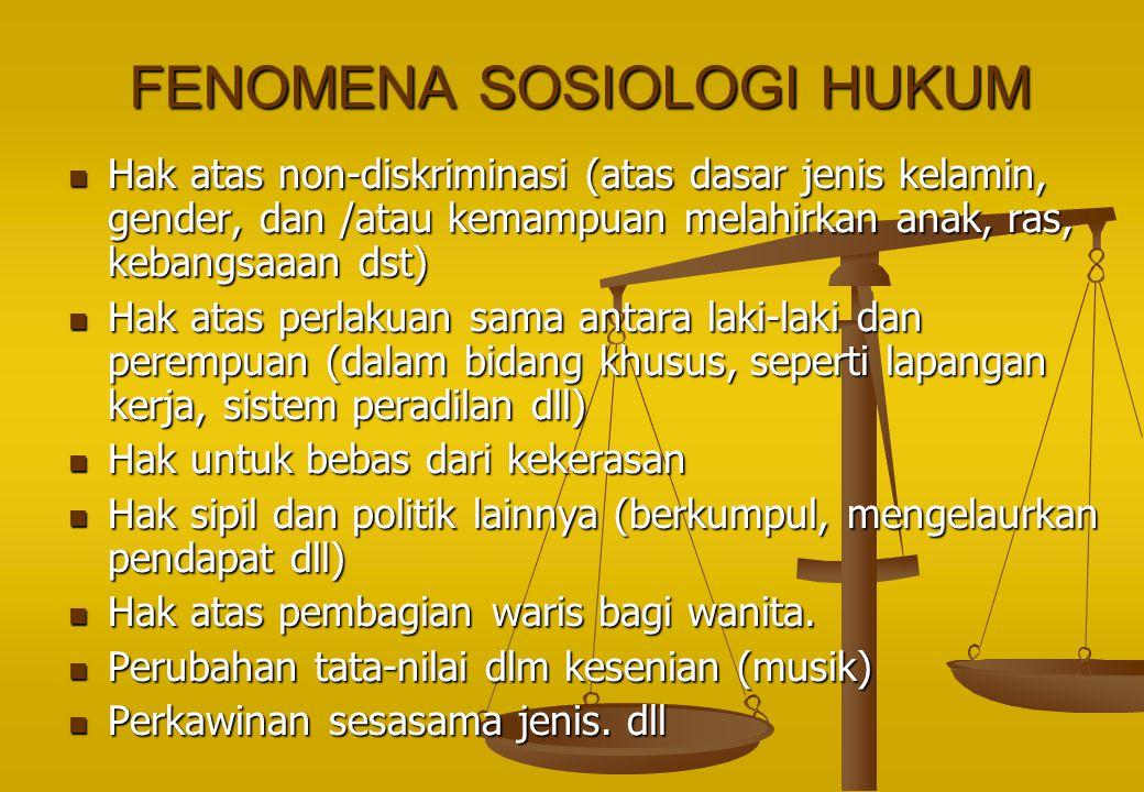 FENOMENA SOSIOLOGI HUKUM