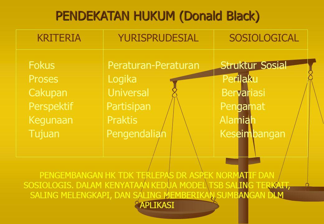 PENDEKATAN HUKUM (Donald Black)