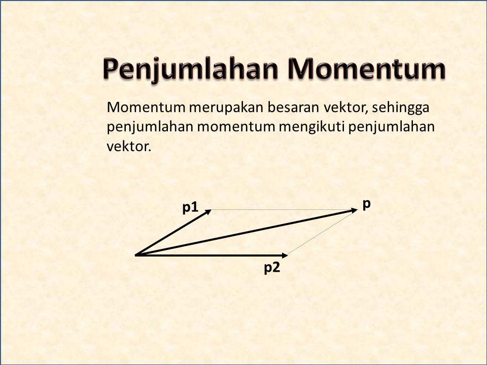 Penjumlahan Momentum Momentum merupakan besaran vektor, sehingga penjumlahan momentum mengikuti penjumlahan vektor.