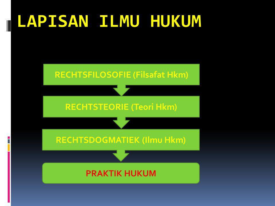 LAPISAN ILMU HUKUM RECHTSFILOSOFIE (Filsafat Hkm)
