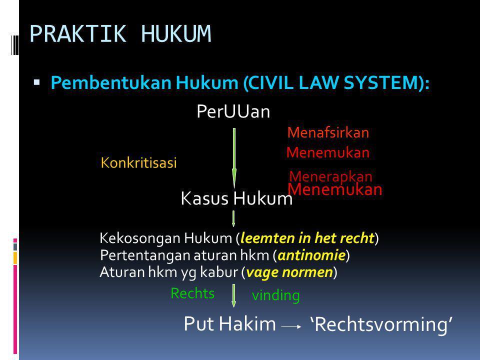 PRAKTIK HUKUM Put Hakim 'Rechtsvorming'