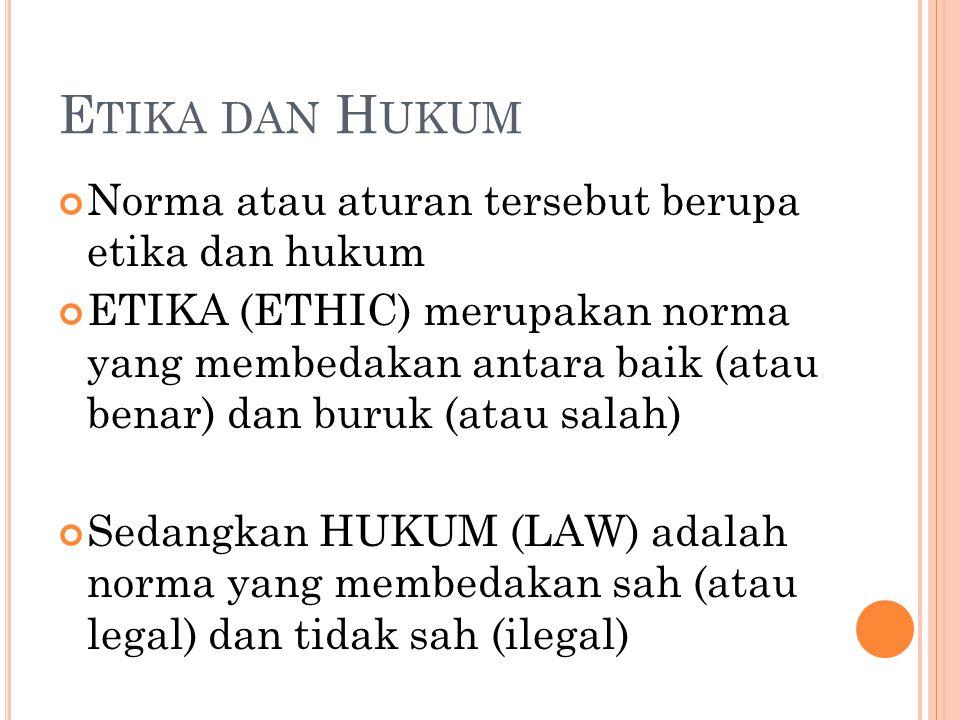 Etika dan Hukum Norma atau aturan tersebut berupa etika dan hukum