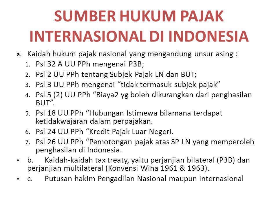 SUMBER HUKUM PAJAK INTERNASIONAL DI INDONESIA