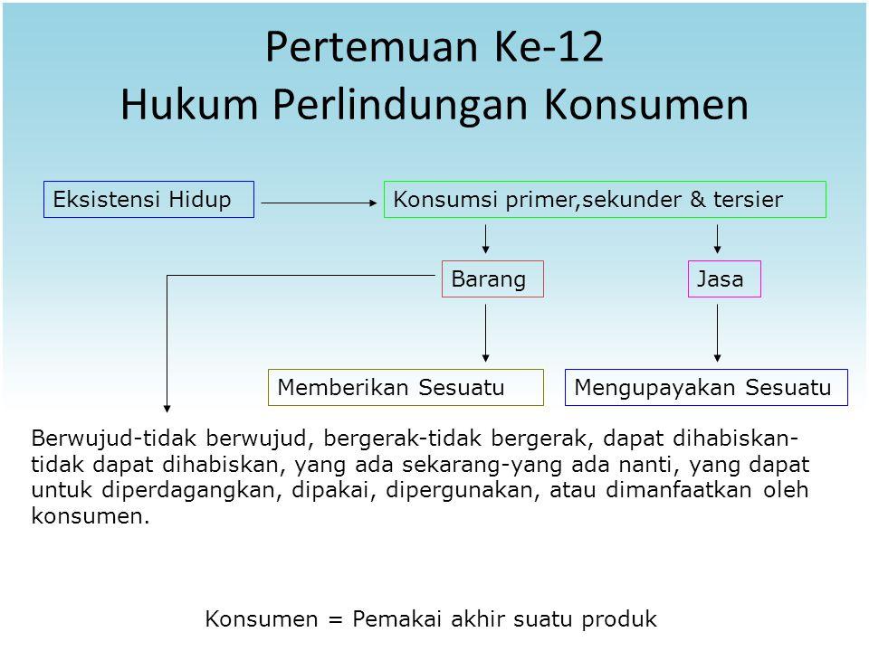Pertemuan Ke-12 Hukum Perlindungan Konsumen