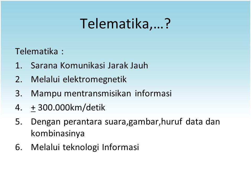 Telematika,… Telematika : Sarana Komunikasi Jarak Jauh