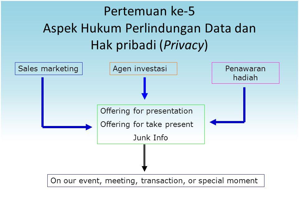 Pertemuan ke-5 Aspek Hukum Perlindungan Data dan Hak pribadi (Privacy)