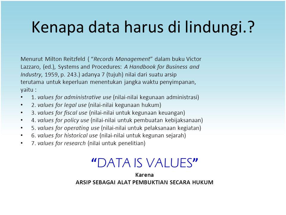 Kenapa data harus di lindungi.