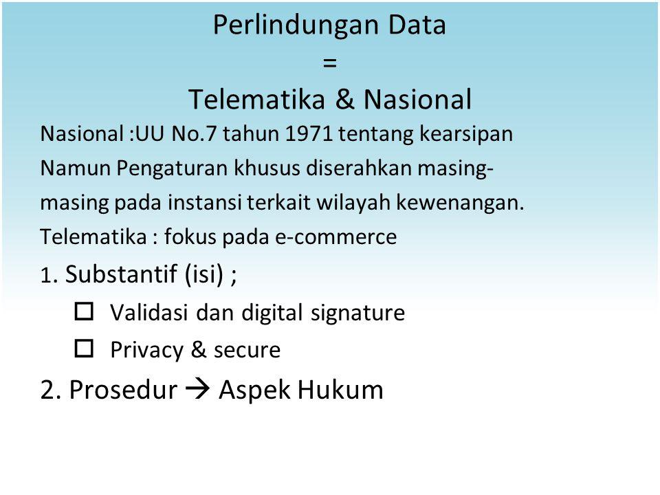 Perlindungan Data = Telematika & Nasional