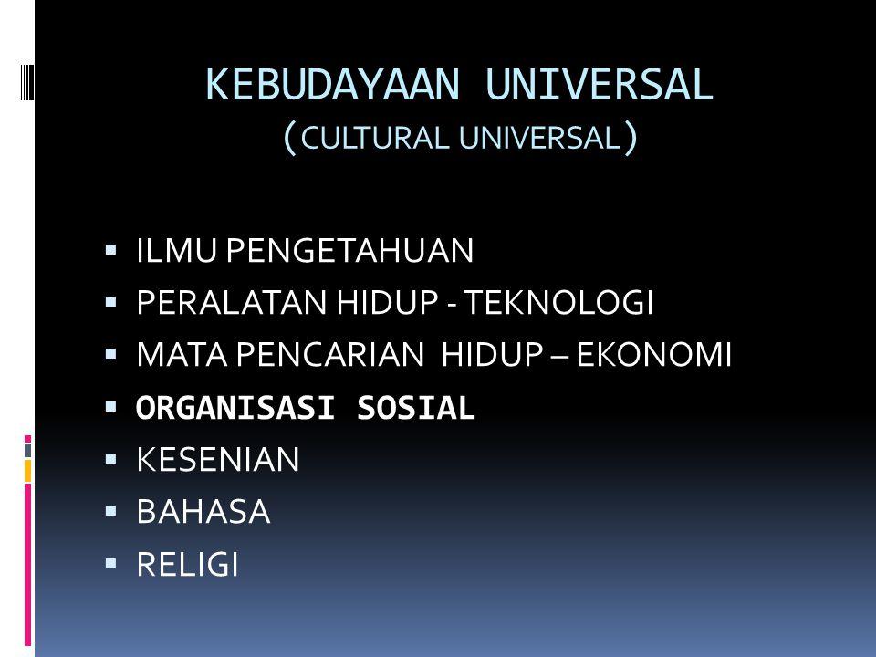 KEBUDAYAAN UNIVERSAL (CULTURAL UNIVERSAL)
